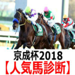 【京成杯2018】予想オッズと人気馬診断