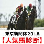 【東京新聞杯2018】予想オッズと人気馬診断